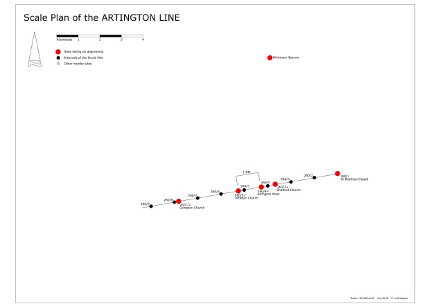SCALE PLAN ARTINGTON LINE