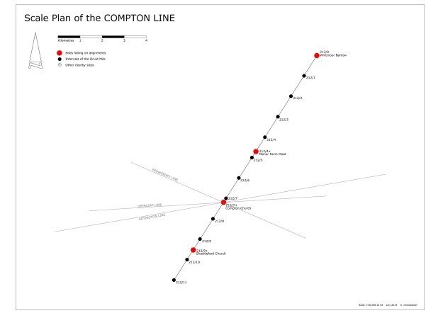 SCALE PLAN COMPTON LINE