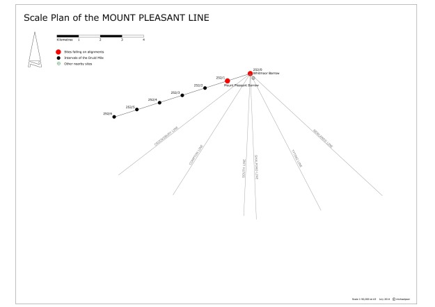 SCALE PLAN MOUNT PLEASANT LINE