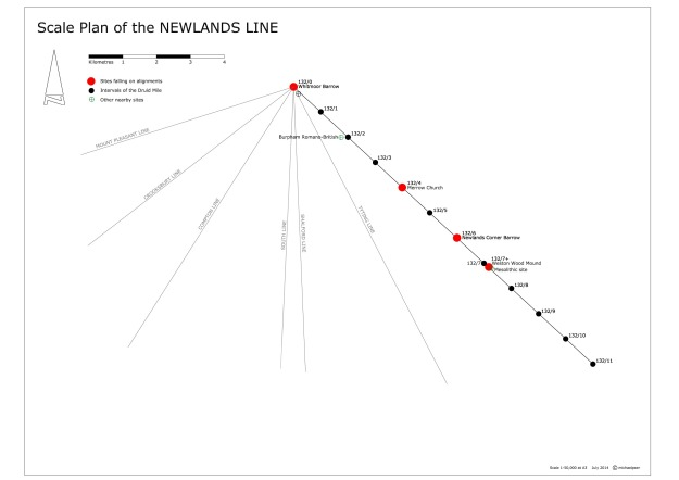 SCALE PLAN NEWLANDS LINE