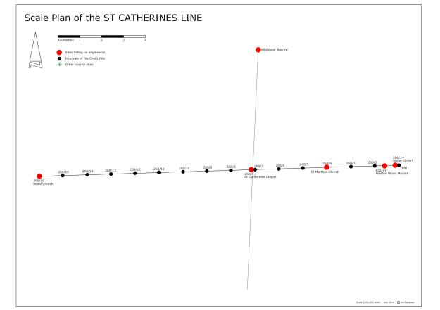 SCALE PLAN OF ST CATHERINE'S LINE